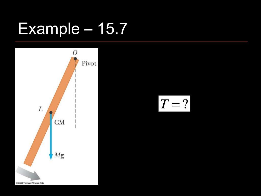 Example – 15.7