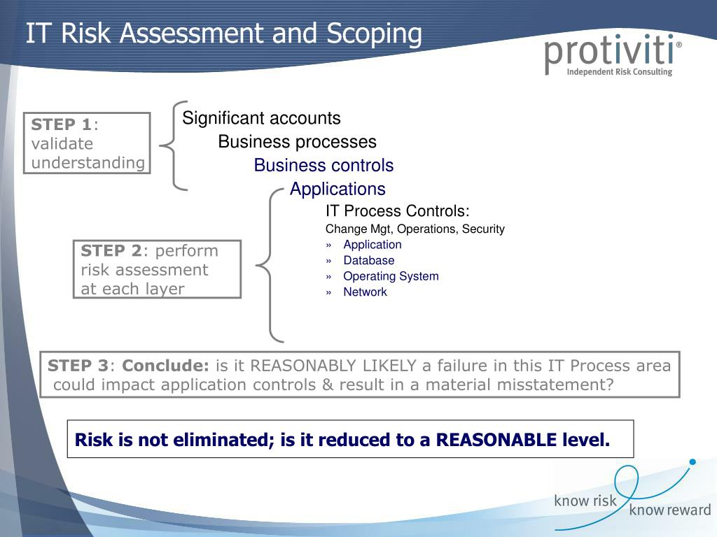 IT Risk Assessment and Scoping
