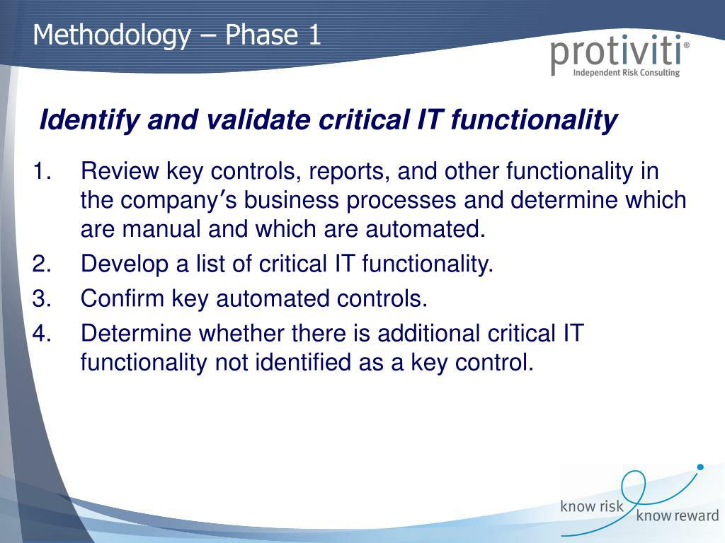 Methodology – Phase 1