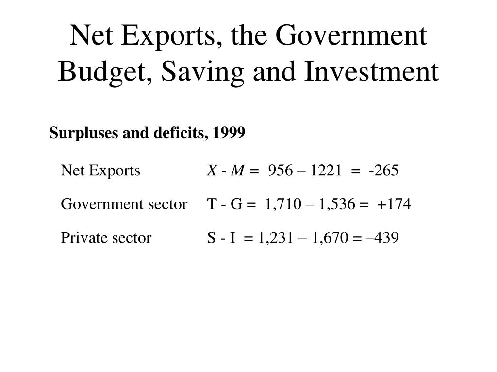 Net Exports, the Government Budget, Saving and Investment