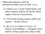 other determinants cause the demand for dollar curve to shift cont