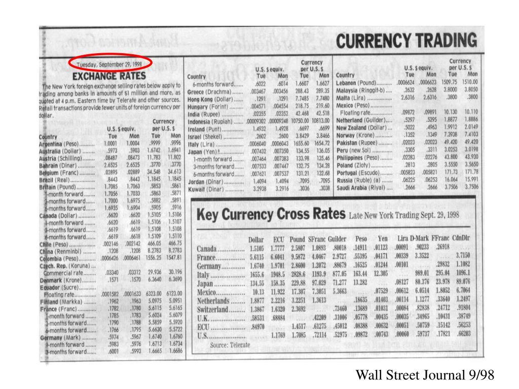 Wall Street Journal 9/98