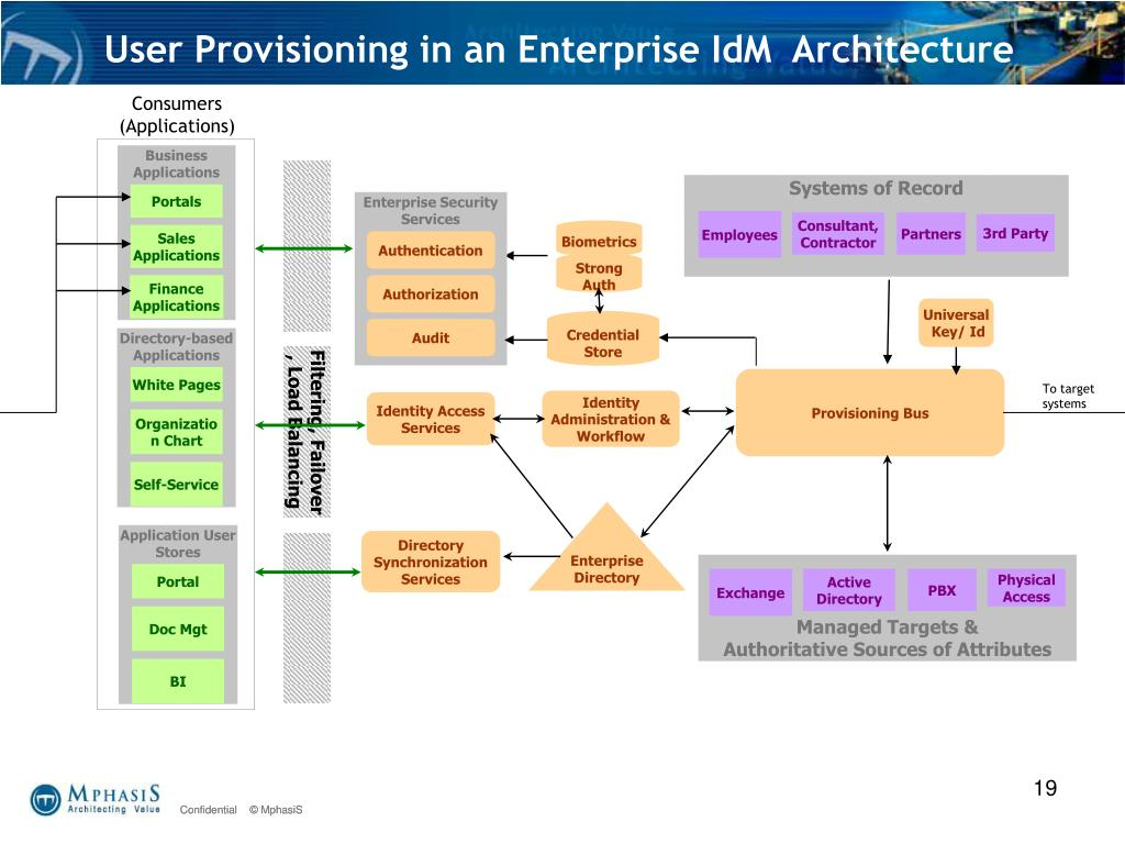 User Provisioning in an Enterprise IdM  Architecture