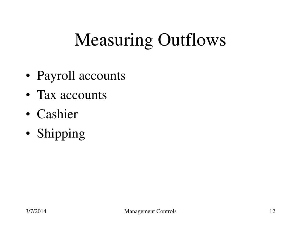 Measuring Outflows