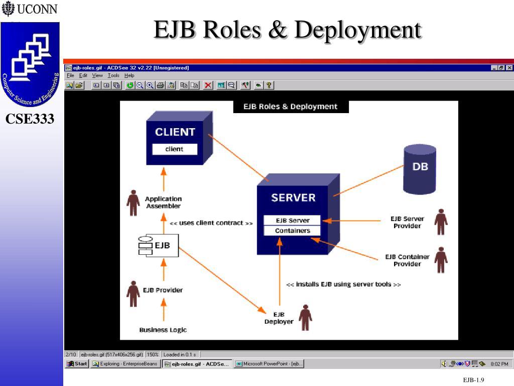 EJB Roles & Deployment