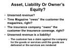 asset liability or owner s equity