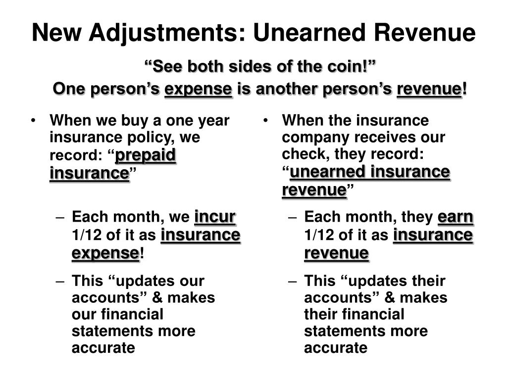 When we buy a one year insurance policy, we record: ""