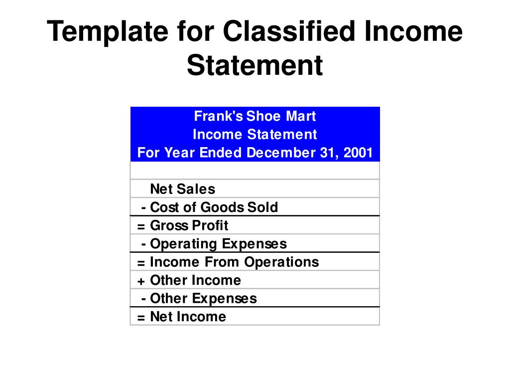 Template for Classified Income Statement
