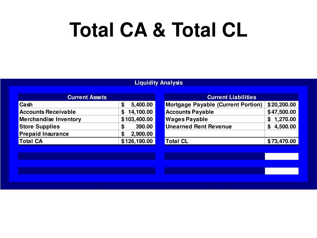 Total CA & Total CL