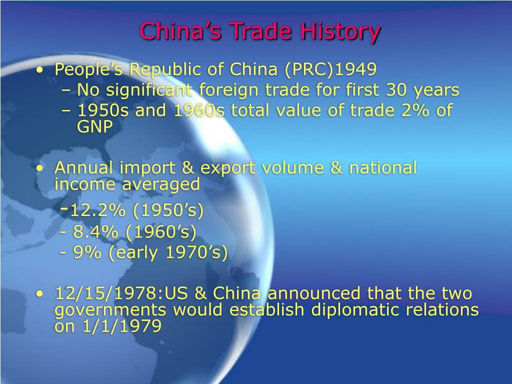 China's Trade History