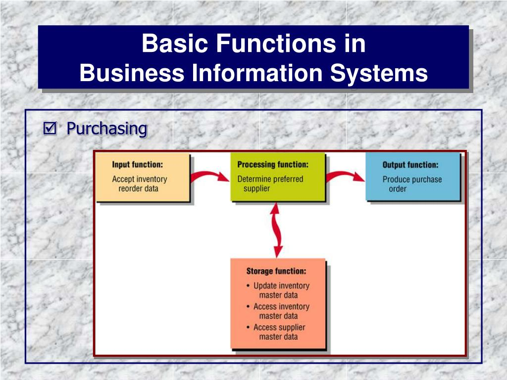 Basic Functions in