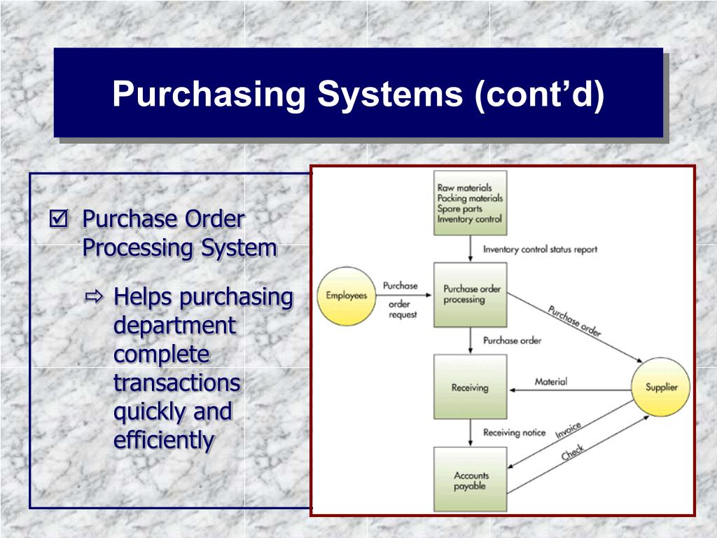 Purchasing Systems (cont'd)