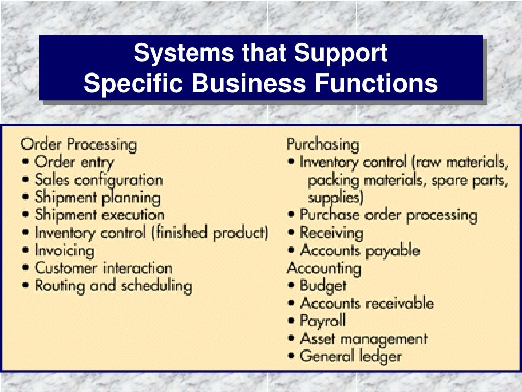Systems that Support