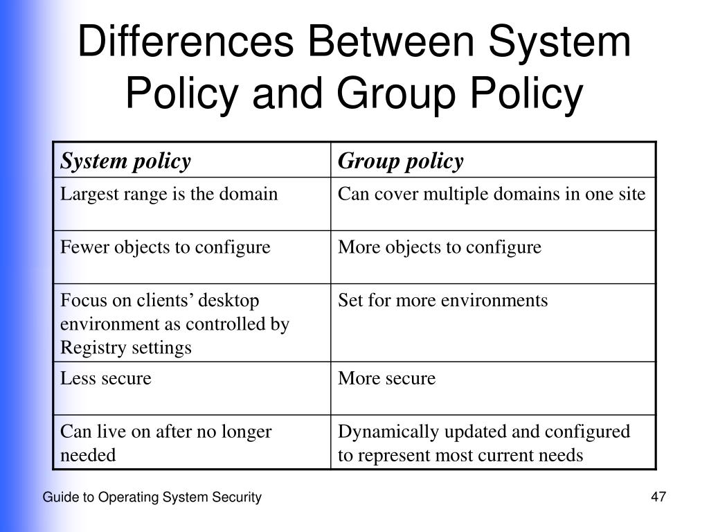 Differences Between System Policy and Group Policy