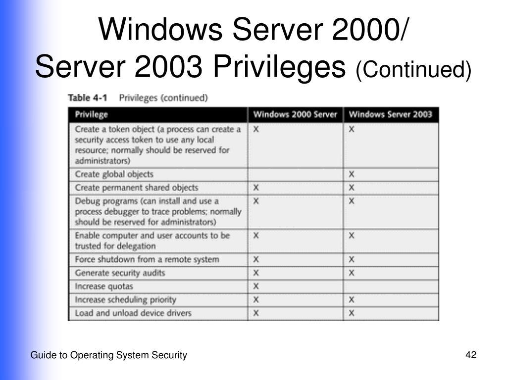 Windows Server 2000/