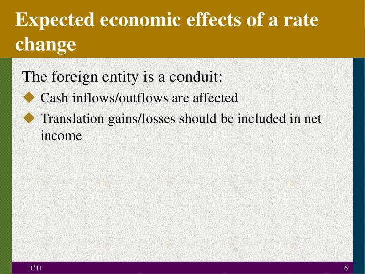 Expected economic effects of a rate change