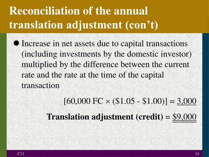 Reconciliation of the annual translation adjustment (con't)