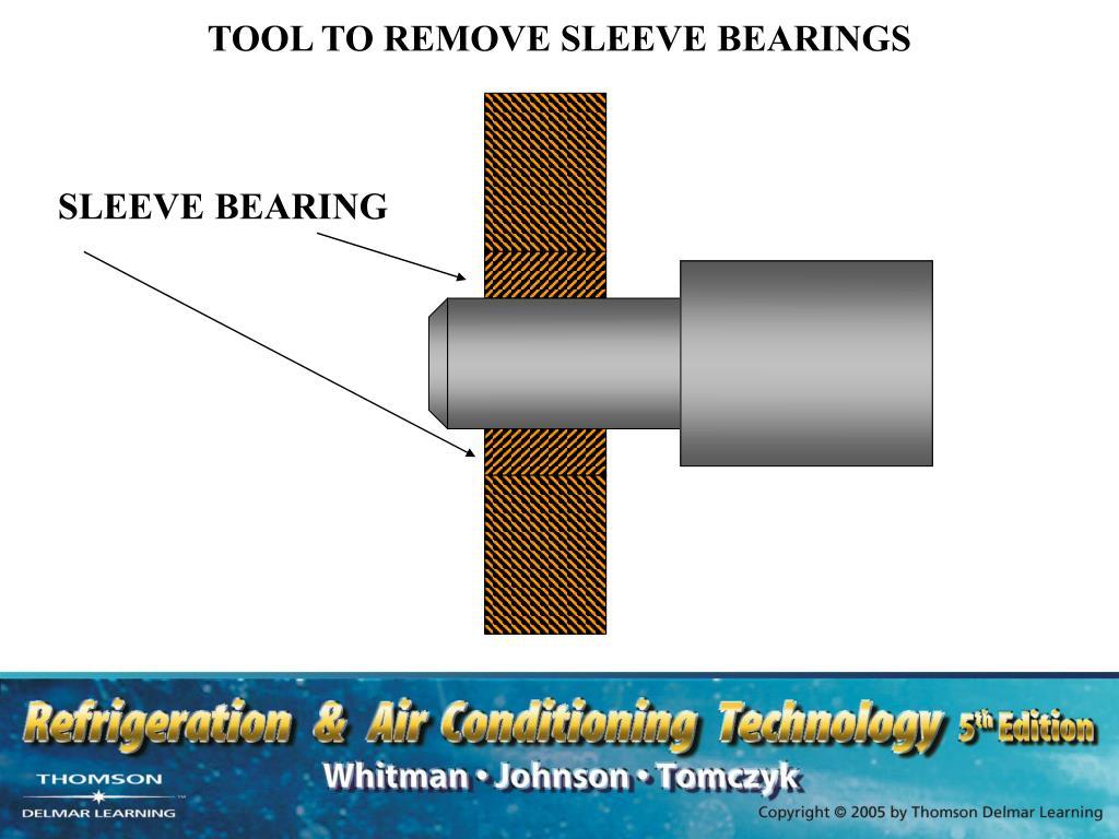 Bearing Puller Ppt : Electric motor bearing pullers