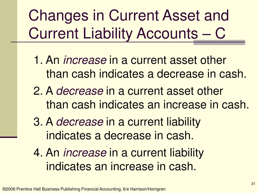 Changes in Current Asset and Current Liability Accounts – C