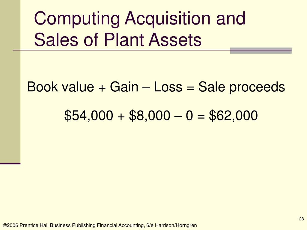 Computing Acquisition and
