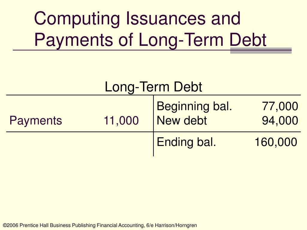 Computing Issuances and Payments of Long-Term Debt