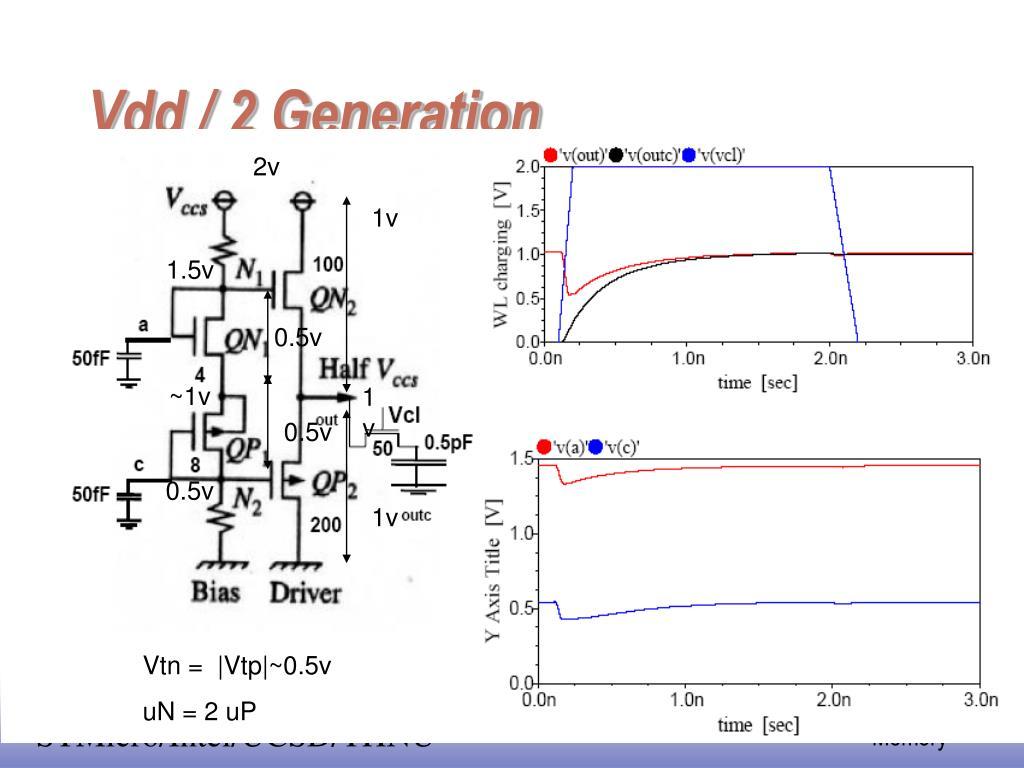 Vdd / 2 Generation