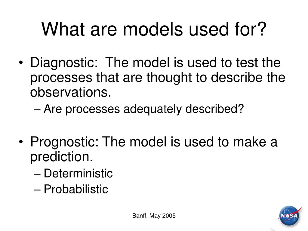 What are models used for?