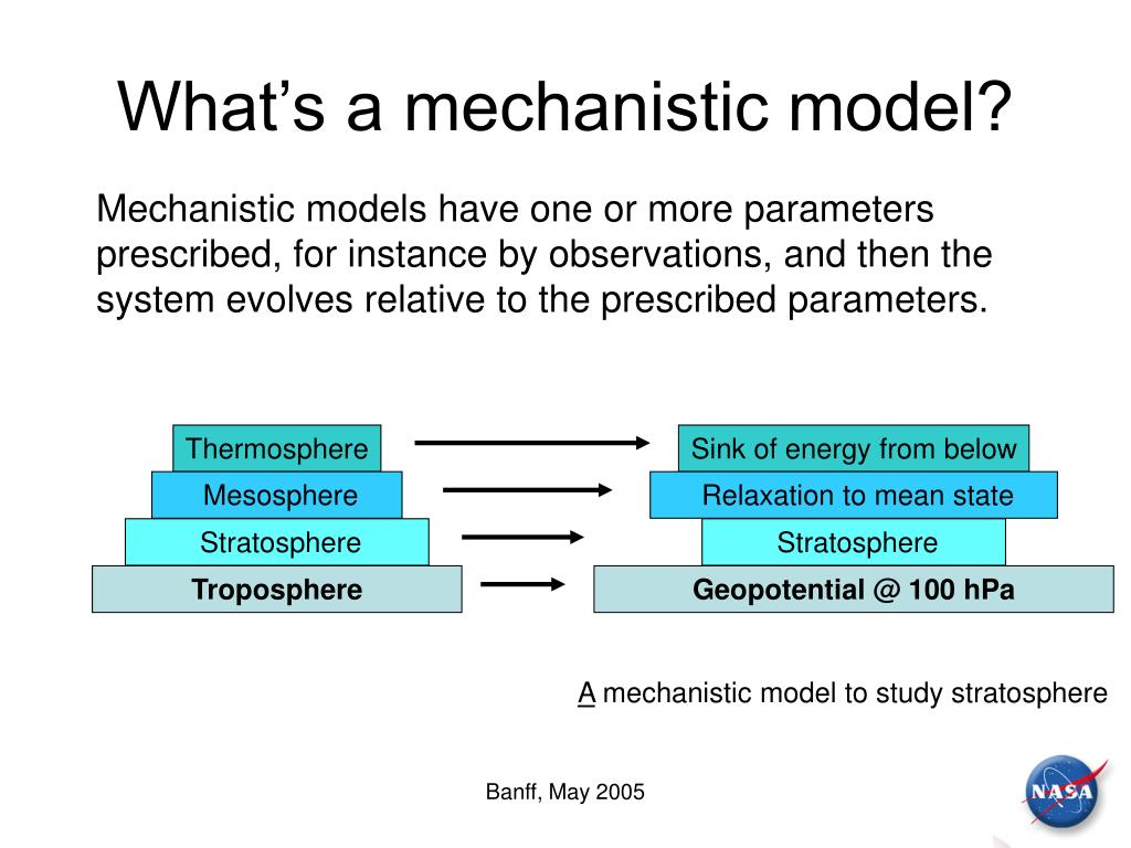 What's a mechanistic model?