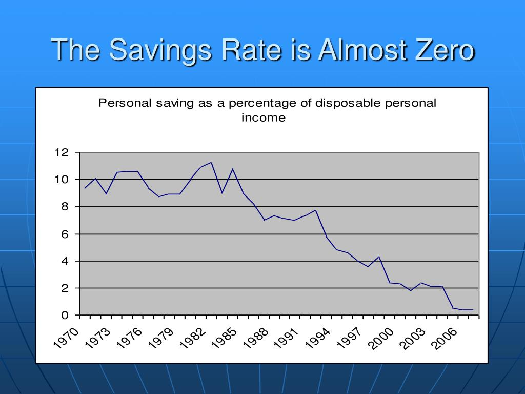 The Savings Rate is Almost Zero