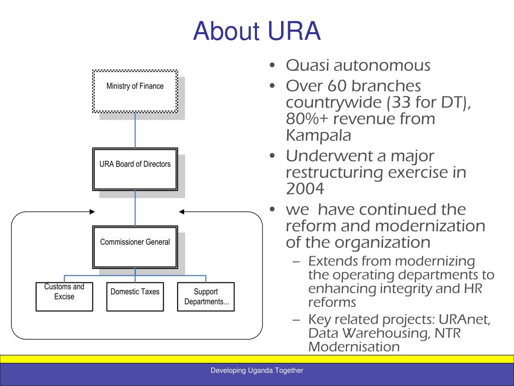 About URA