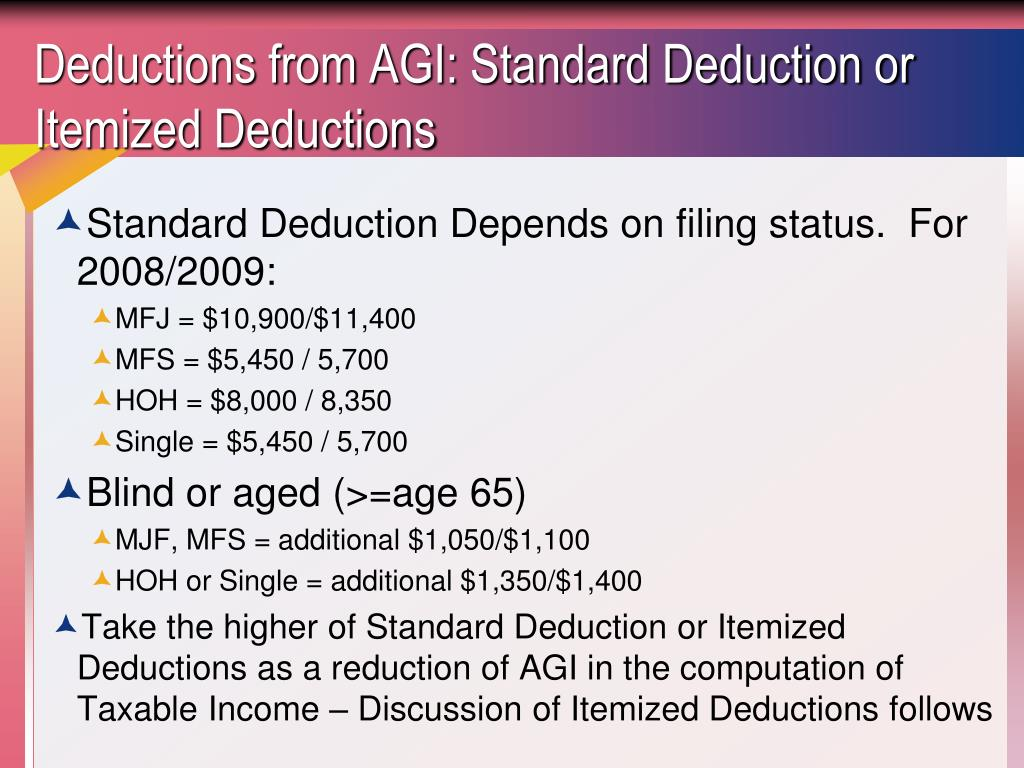 Deductions from AGI: Standard Deduction or Itemized Deductions
