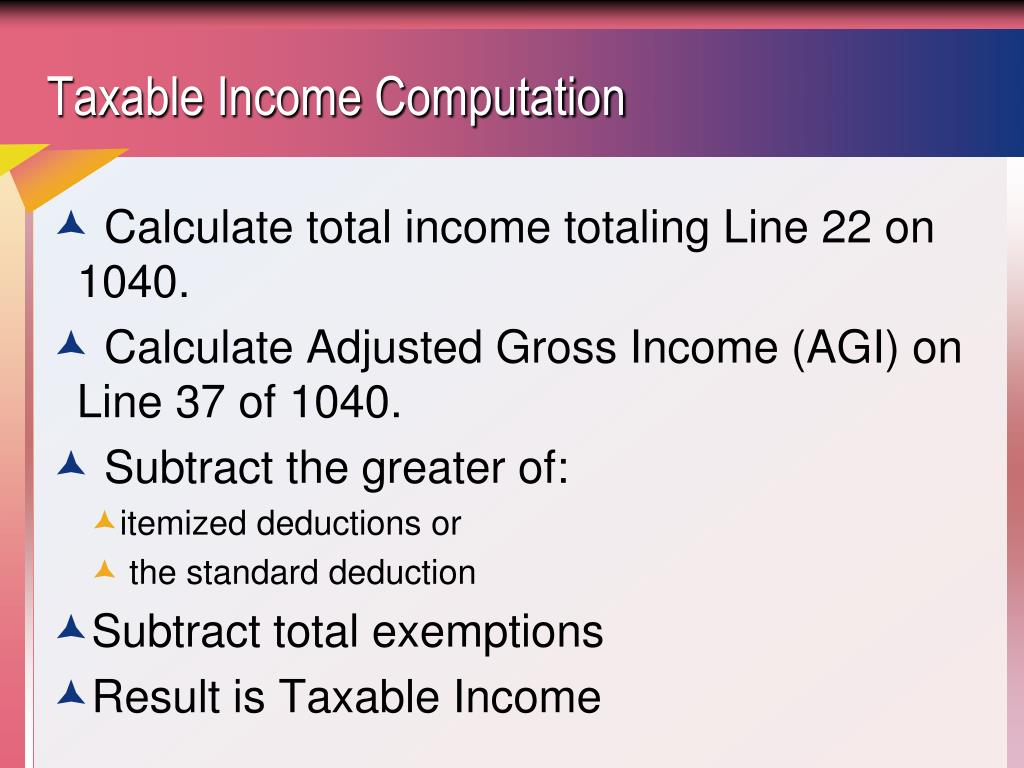 Taxable Income Computation