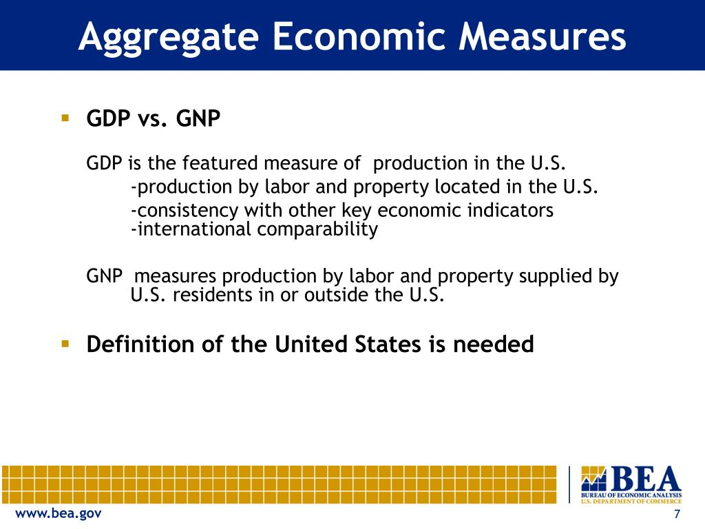 Aggregate Economic Measures