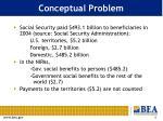 conceptual problem13
