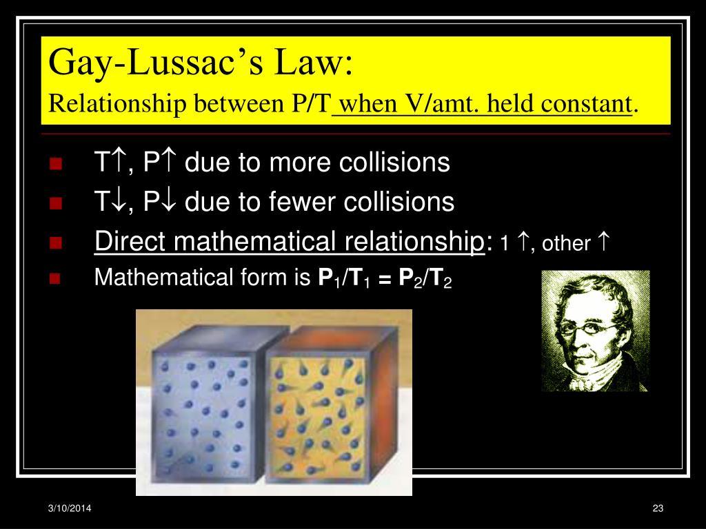 Gay lussac law of