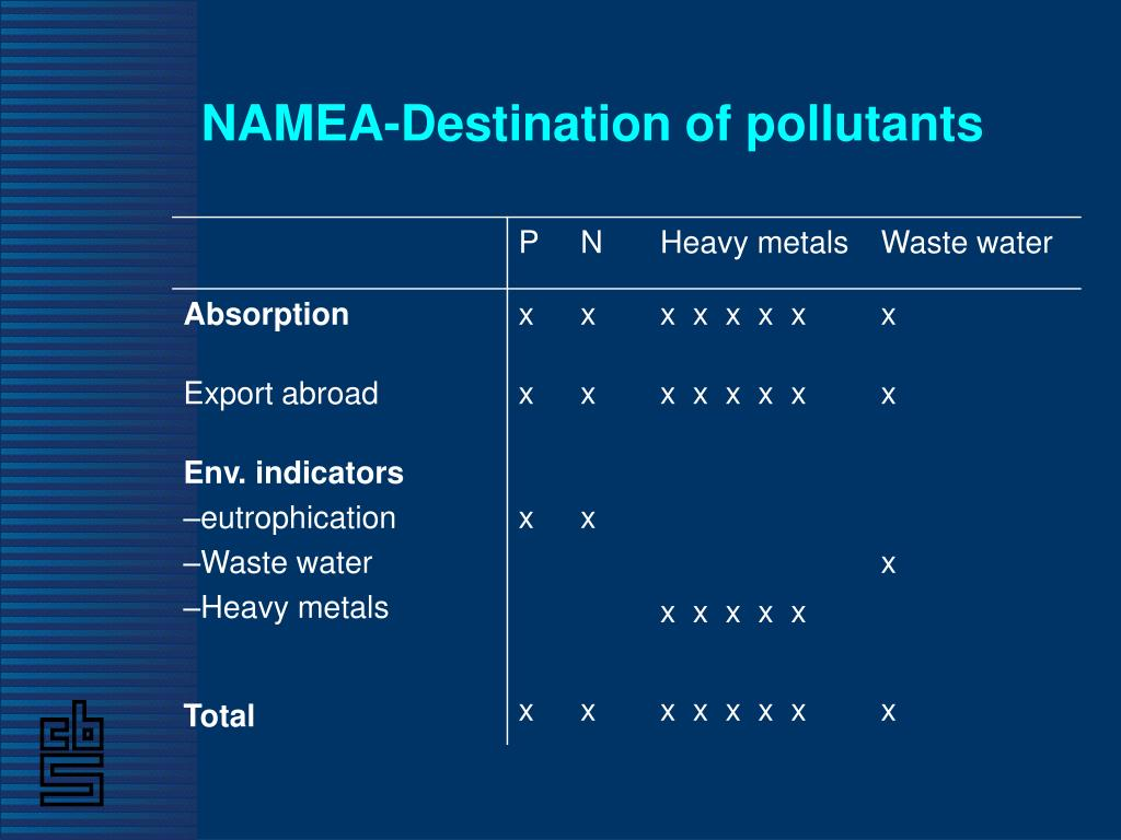 NAMEA-Destination of pollutants