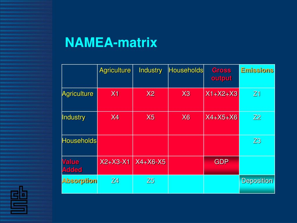 NAMEA-matrix