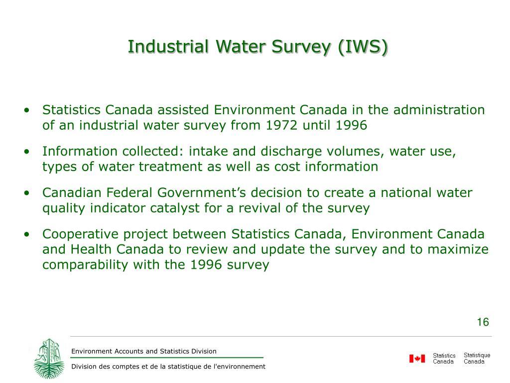 Industrial Water Survey (IWS)