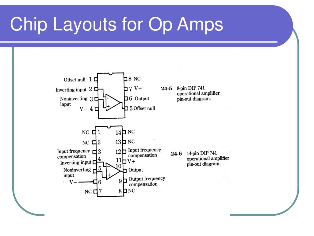 Chip Layouts for Op Amps