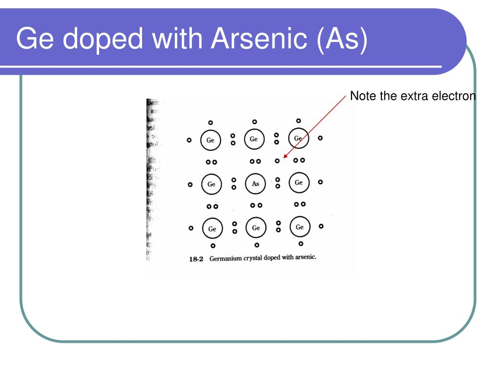 Ge doped with Arsenic (As)