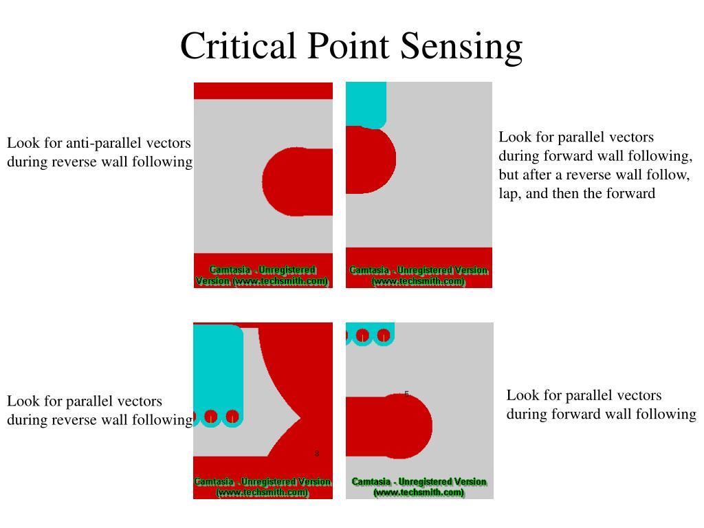 Critical Point Sensing