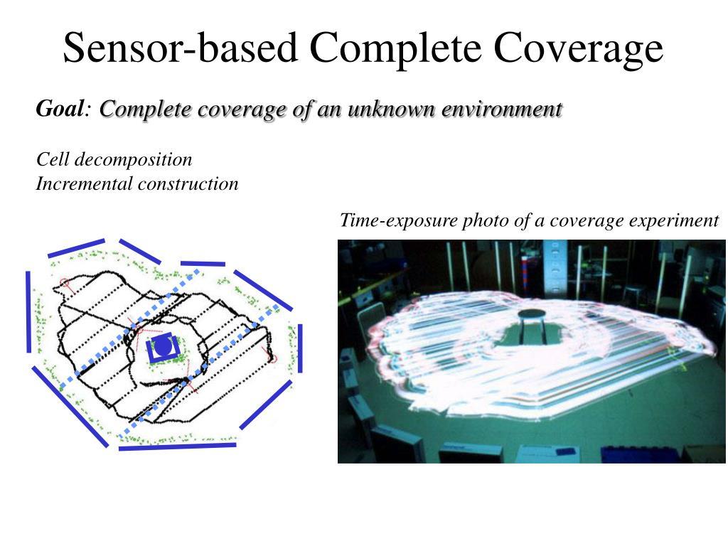 Sensor-based Complete Coverage