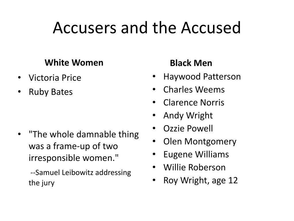 an introduction to the story of victoria price and ruby bates Introduction notes and citations our timeline outline the people the racism paragraphs the trials the unjustice system timelines urls for research add add.