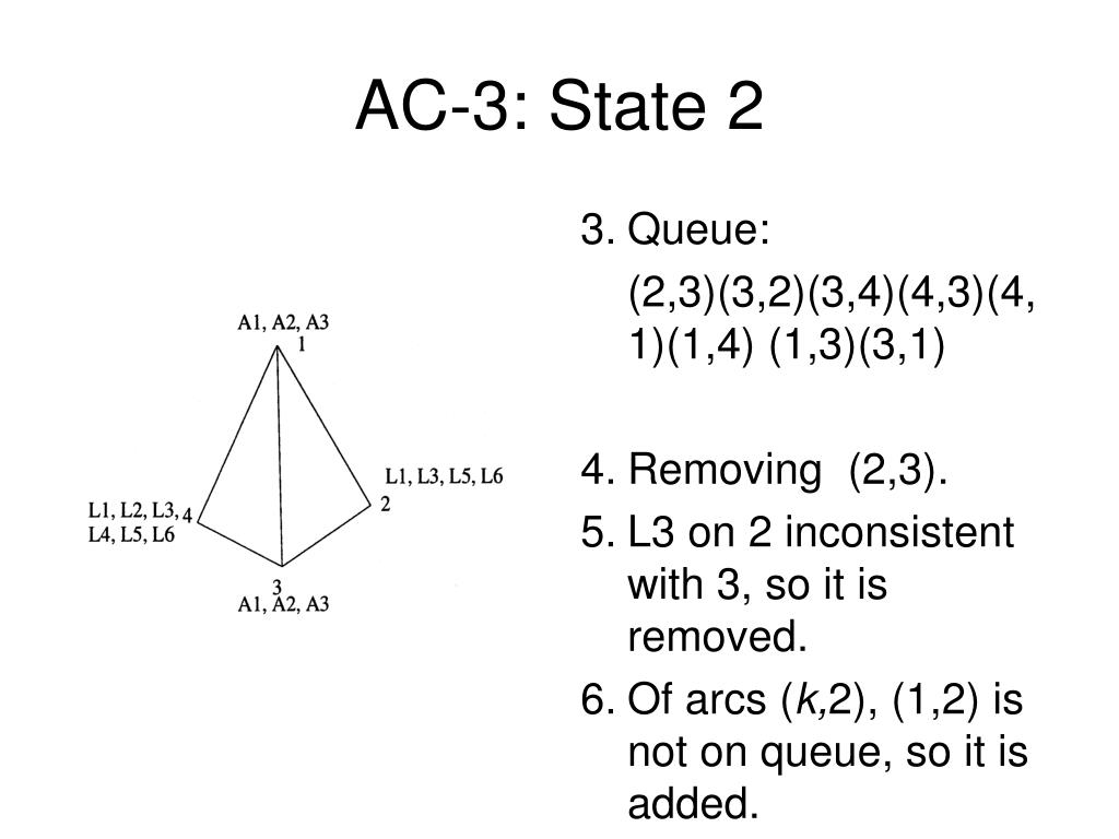 AC-3: State 2