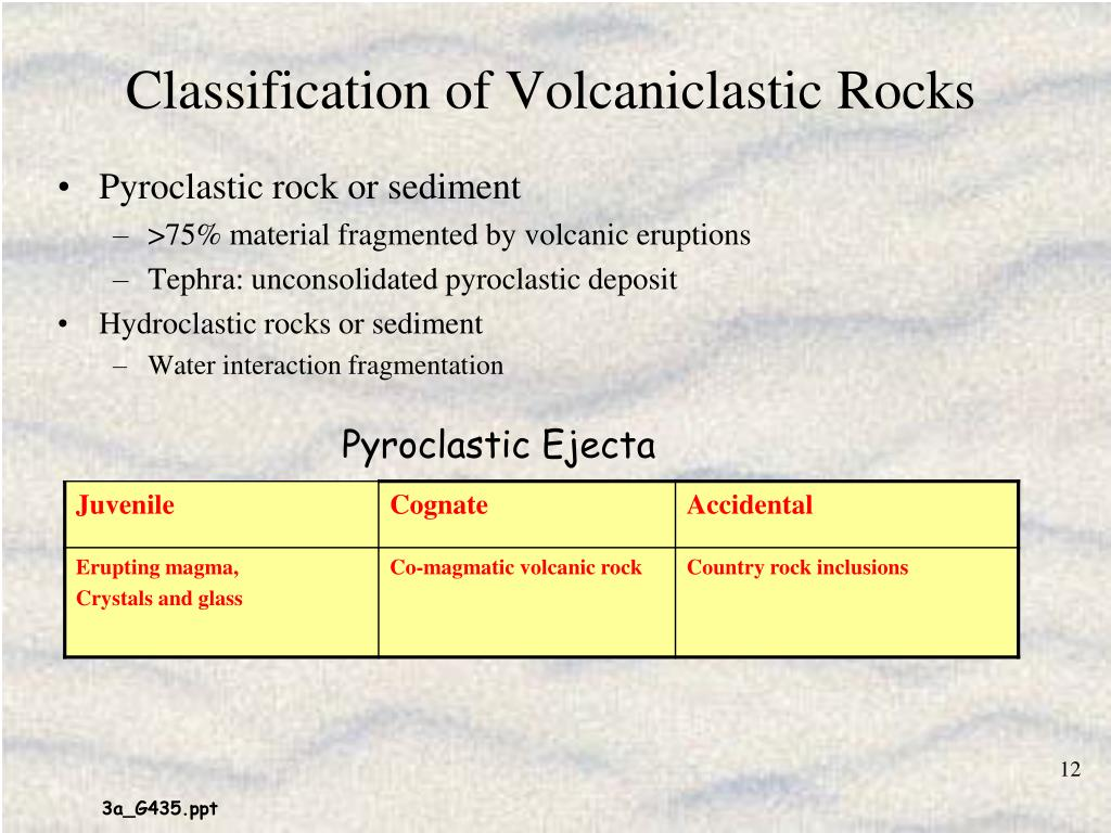 Pyroclastic rock or sediment