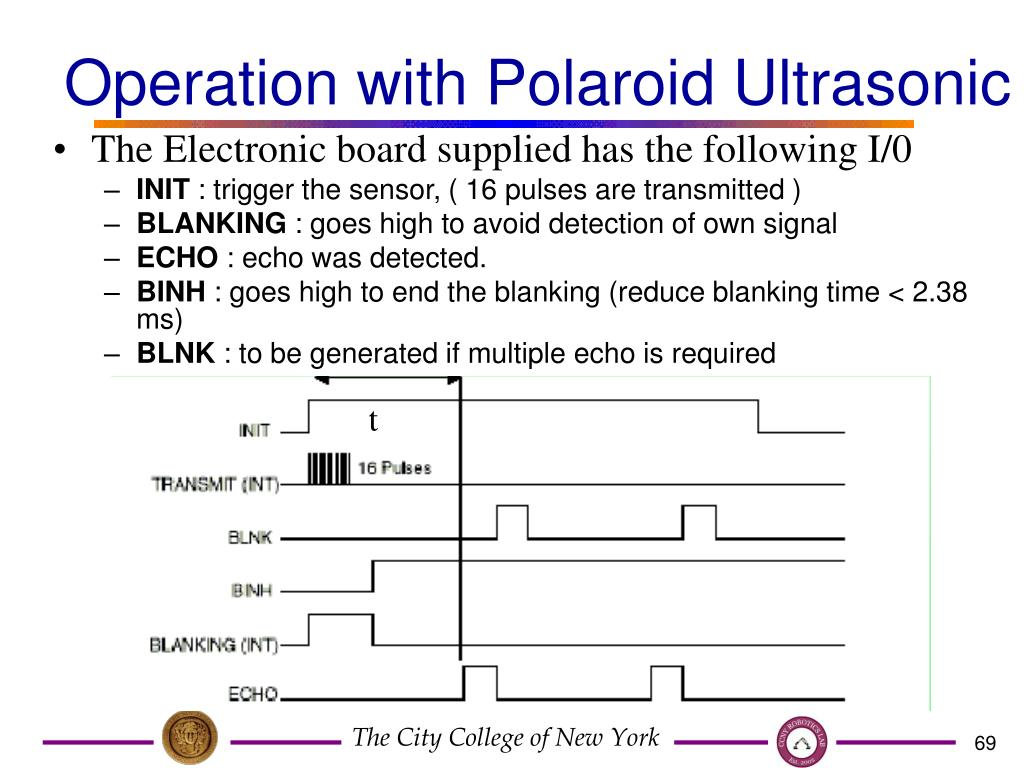 Operation with Polaroid Ultrasonic