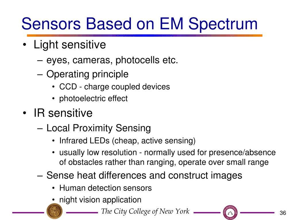 Sensors Based on EM Spectrum