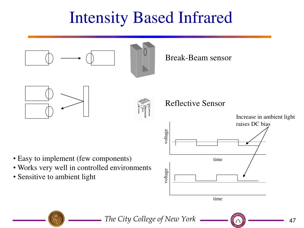 Intensity Based Infrared