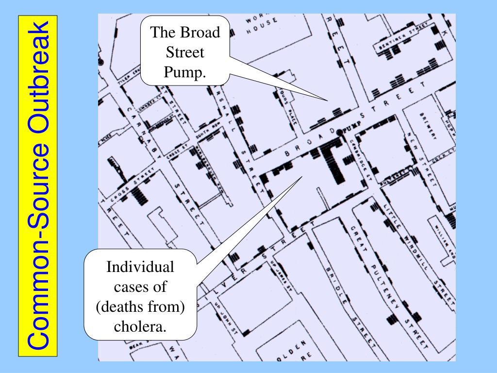 The Broad Street Pump.