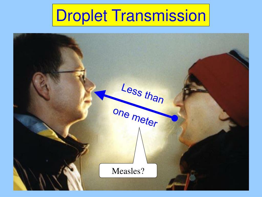 Droplet Transmission